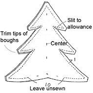 схема сшивания ёлочки из ткани своими руками