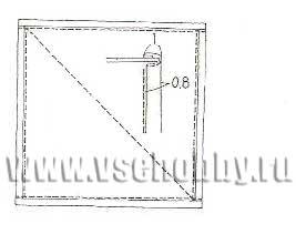 Обработка краёв накидки для вешалки для одежды своими руками