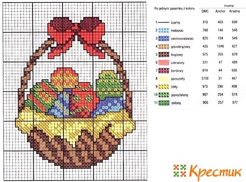 Схема вышивки крестом пасхальные рушники
