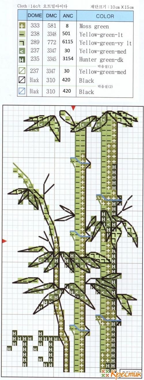 Схема вышивки Батончик 2
