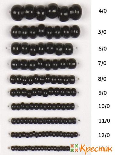 Размеры бисера