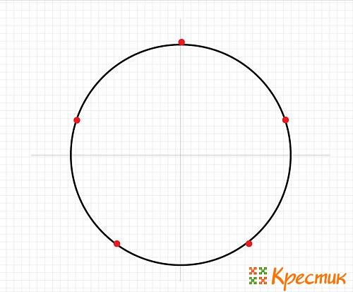 Правильный пятиугольник