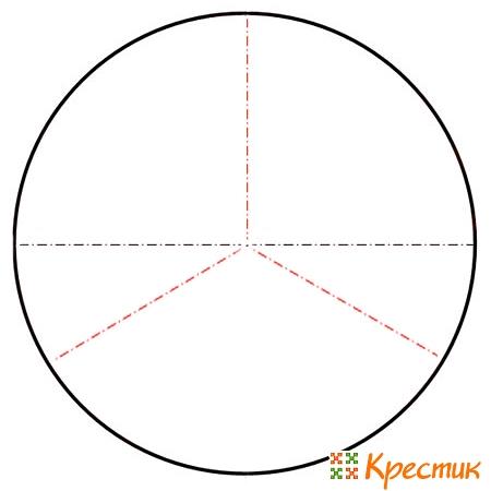 Как разделить круг на 2 и 3 части