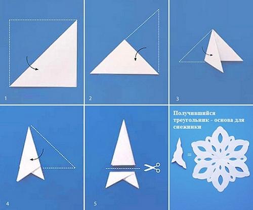Как вырезать снежинку из