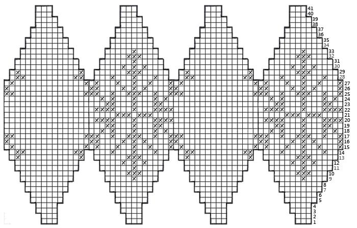 Схема для обвязывания шара спицами