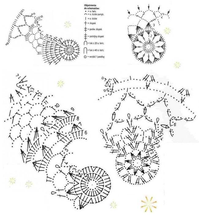 Схема для обвязывания шаров крючком