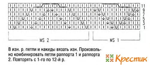 Вязание спицами ажурные узоры описание