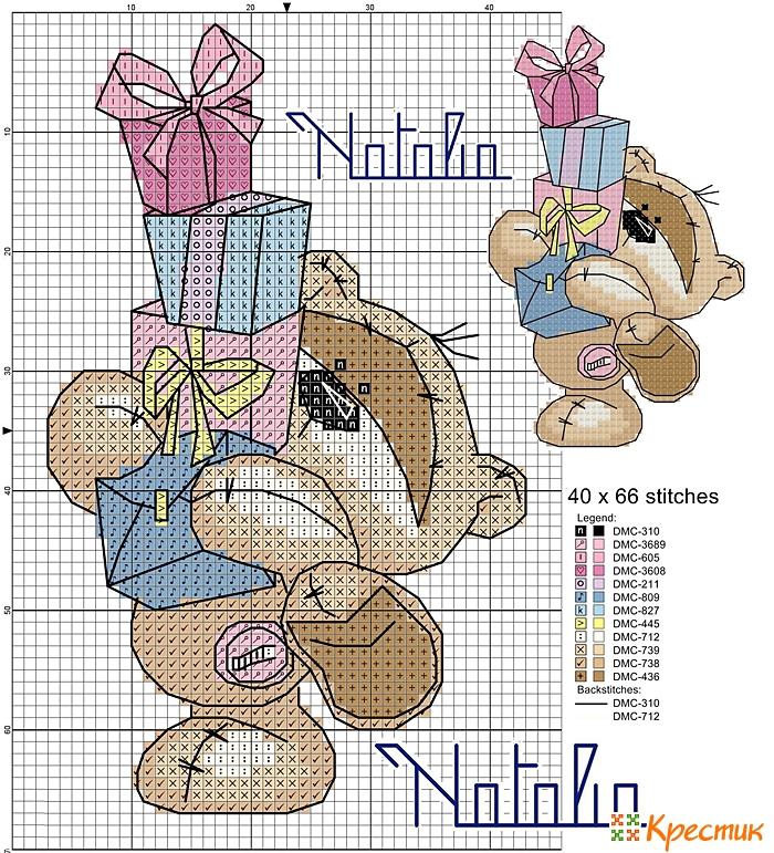 Схема вышивки на открытки с днем рождения