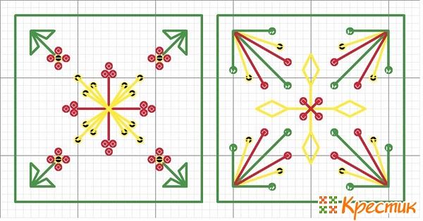 Пятиклинка схемы вышивки крестом