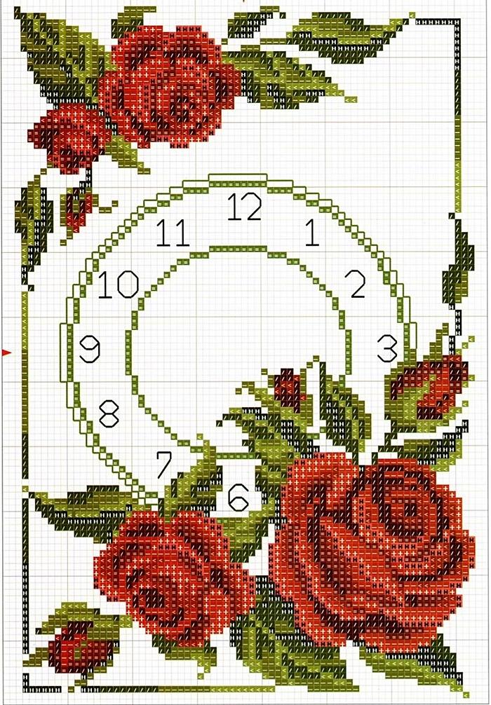 Вышивка схема часы для кухни