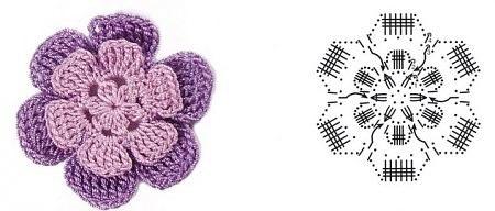 Вязаный цветок и схема вязания крючком