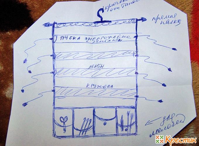 Эскиз для пошива органайзера своими руками