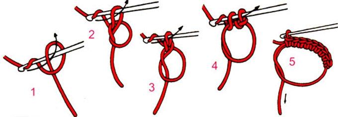 Кольцо амигуруми крючком