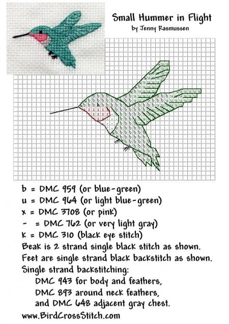 Маленькая схема колибри