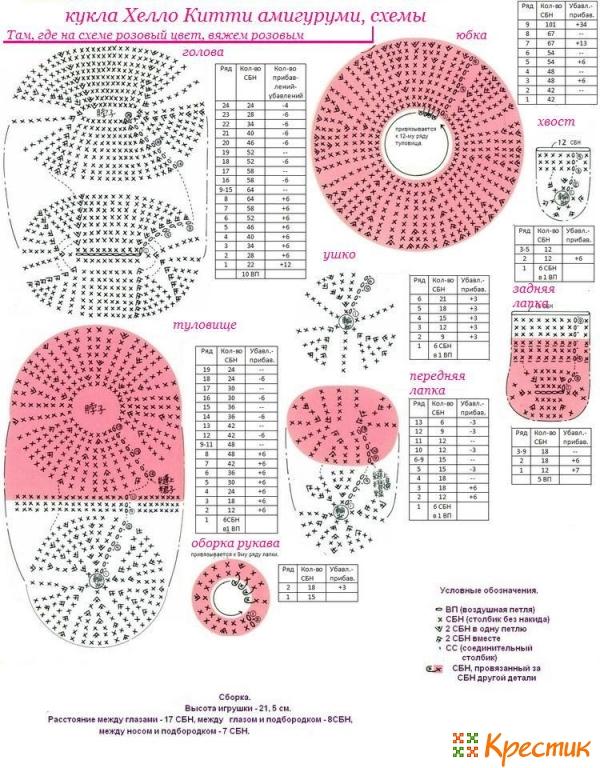 Амигуруми кися - вязание крючком для начинающих схемы