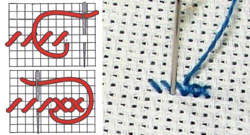 Датский метод вышивки крестом