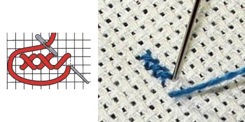 Традиционный метод вышивки крестом