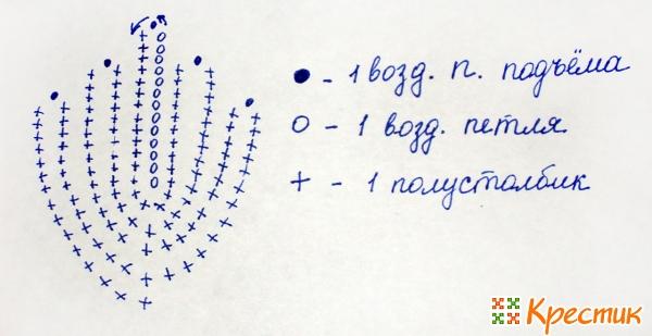 Схема вязания листика