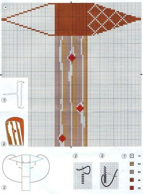 Схема вышивки и сборки игольницы