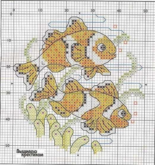 Схема вышивки крестом рыбки