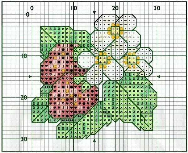 Схема вышивки клубнички для баночки