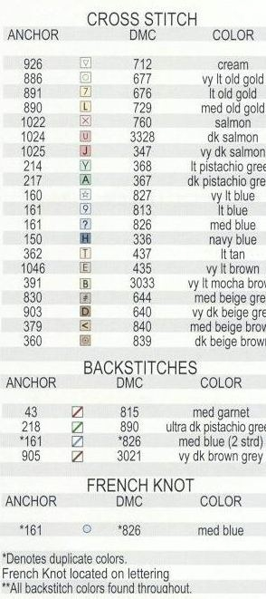 Ключ к схеме вышивки карты-сэмплера