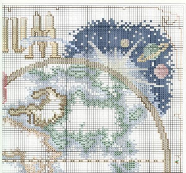 Схема вышивки крестом карты-сэмплера