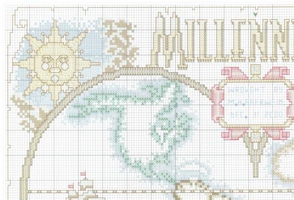 Схема вышивки старой карты-сэмплера