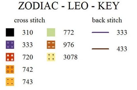 Ключ к схеме Лев