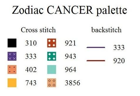 Ключ к схеме Рак
