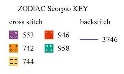 Ключ к схеме Скорпион