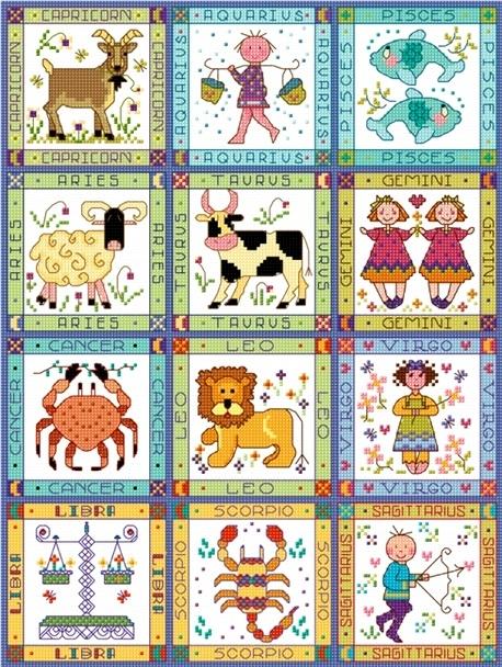 Знаки Зодиака детские