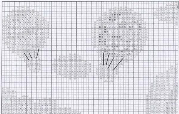 Схема вышивки крестом прогулки по волнам