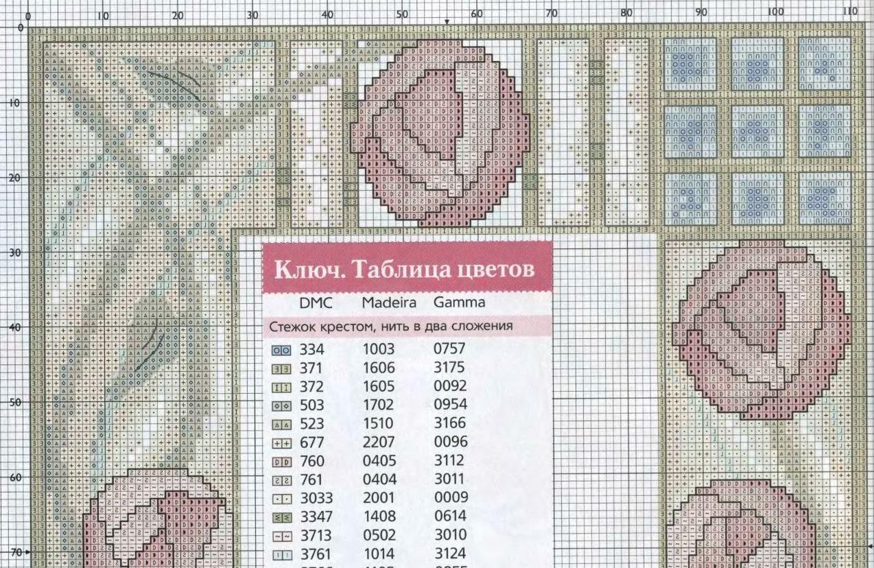 вышивки знаки для зодиаки схемы