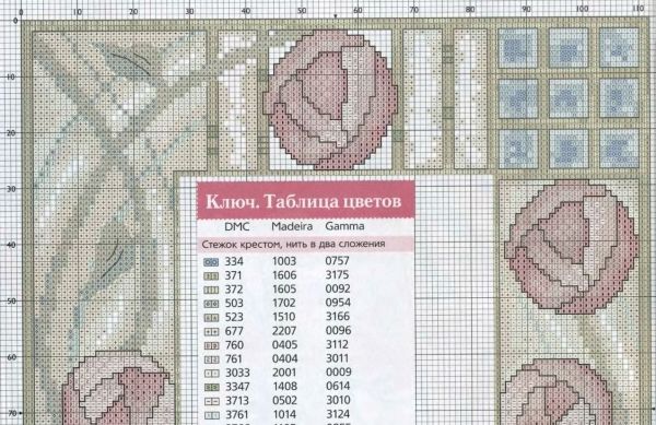 Схема вышивки крестом рамки для фото