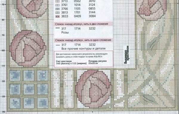 Схема вышивки рамки для фото