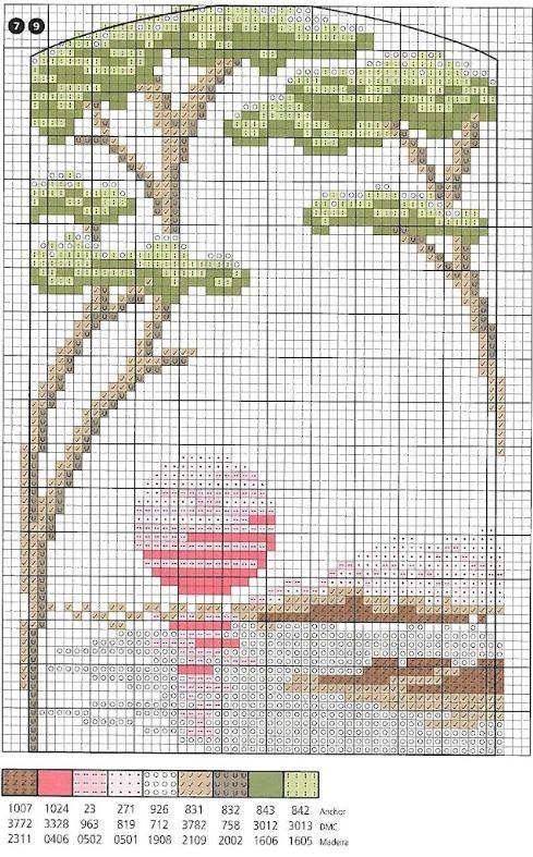Схема вышивки крестом пейзажа с деревьями