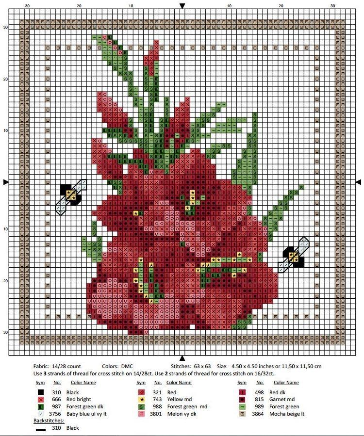 Схема вышивки крестом август