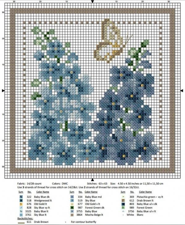Схема вышивки крестом июль живокост
