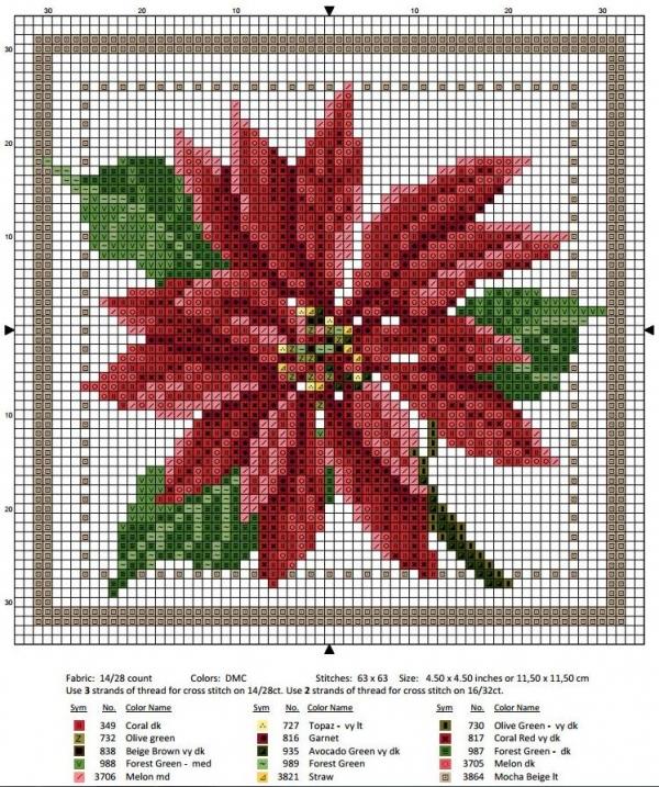 Flower Calendar  Motif 01  Cross Stitch Patterns by EMS