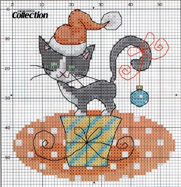 Схема вышивки крестом котенок в шапочке