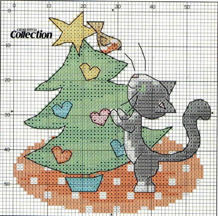 Схема вышивки крестом котенок