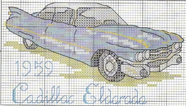 Схема вышивки крестом ретроавтомобиля Cadillac