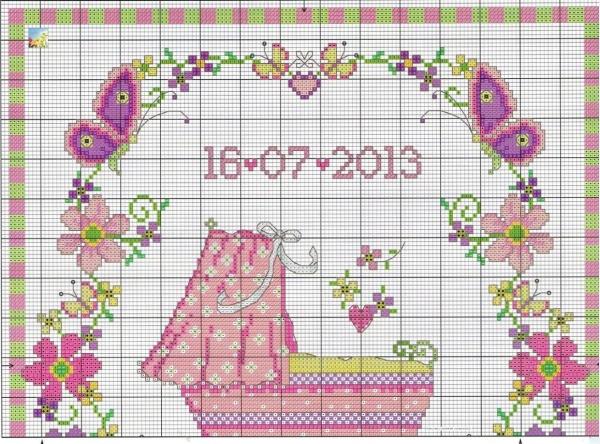 Схема вышивки детской метрики для девочки