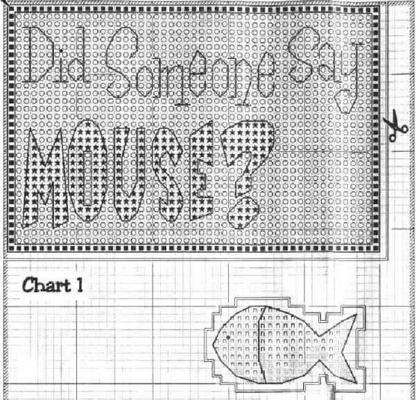 Схема для вышивки крестом на пластиковой канве