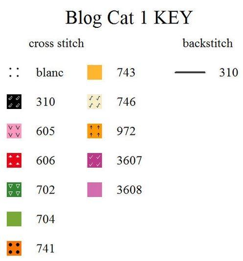 Ключ к схеме вышивки кошки в цветнике