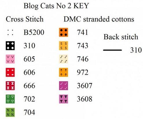 Ключ к схеме вышивки кота в цветнике