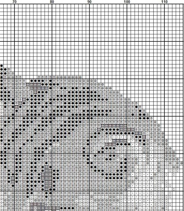 Схема для вышивки крестом котят в траве