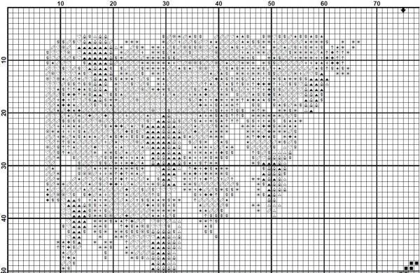 Схема вышивки крестом влюбленных в парке
