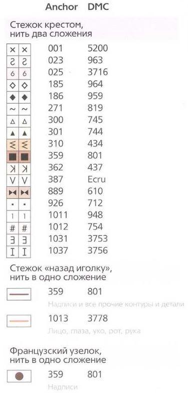 Ключ к схеме вышивки крестом детской метрики